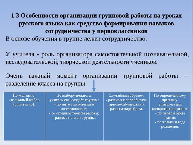 1.3 Особенности организации групповой работы на уроках русского языка как ср...