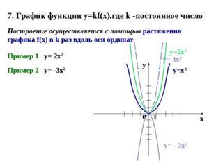 7. График функции y=kf(x),где k -постоянное число Построение осуществляется с