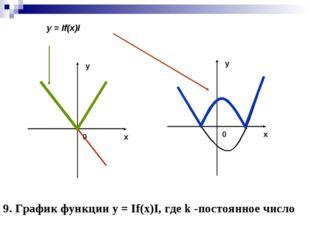 y x 0 y x 0 y = If(x)I 9. График функции y = If(x)I, где k -постоянное число