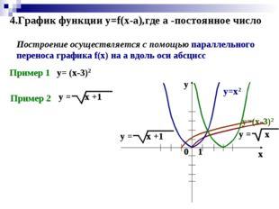 4.График функции y=f(x-a),где а -постоянное число Построение осуществляется с