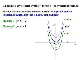 5.График функции y=f(x) + b,где b -постоянное число Построение осуществляется