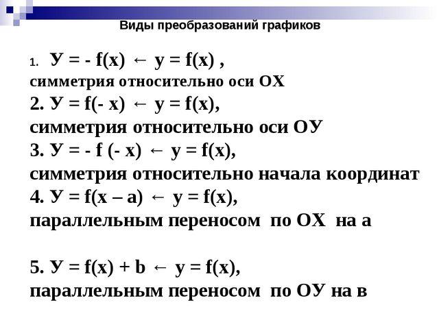 У = - f(x) ← y = f(x) , симметрия относительно оси ОХ 2. У = f(- x) ← y = f(...