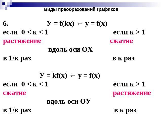 6. У = f(kx) ← y = f(x) если 0 < к < 1 если к > 1 растяжение сжатие вдоль оси...