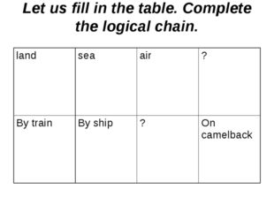 Let us fill in the table. Complete the logical chain.