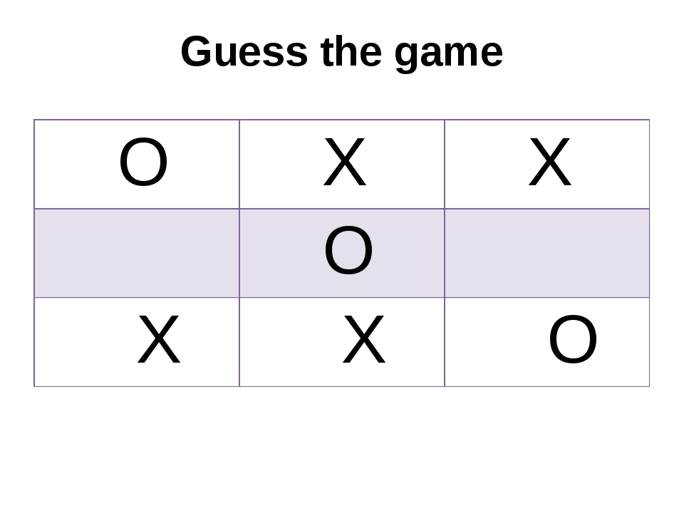 Guess the game O X X O X X O