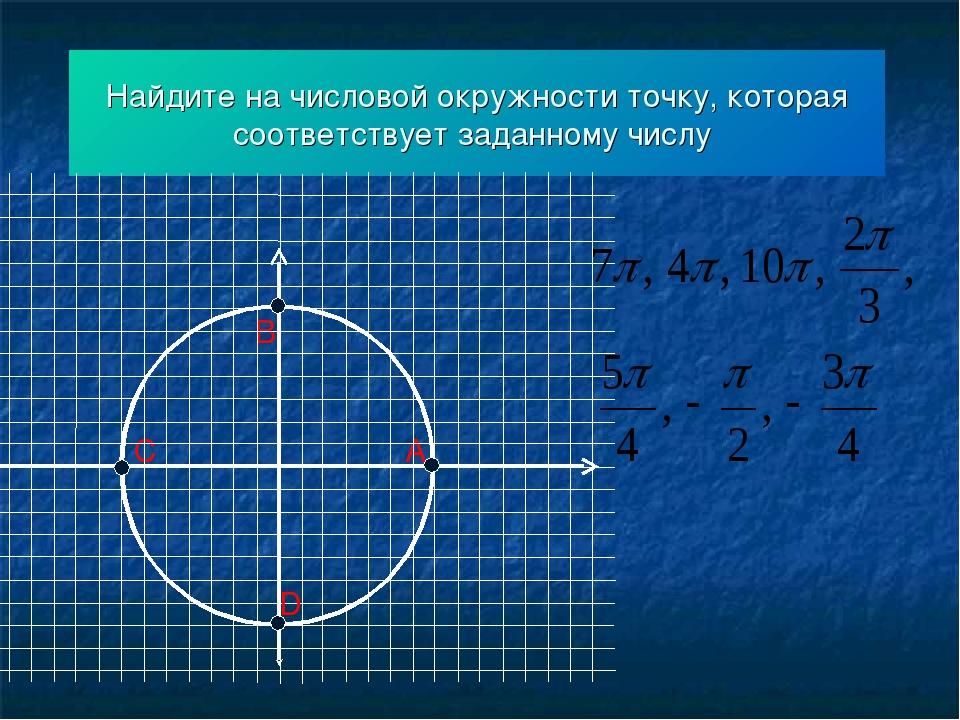 Найдите на числовой окружности точку, которая соответствует заданному числу