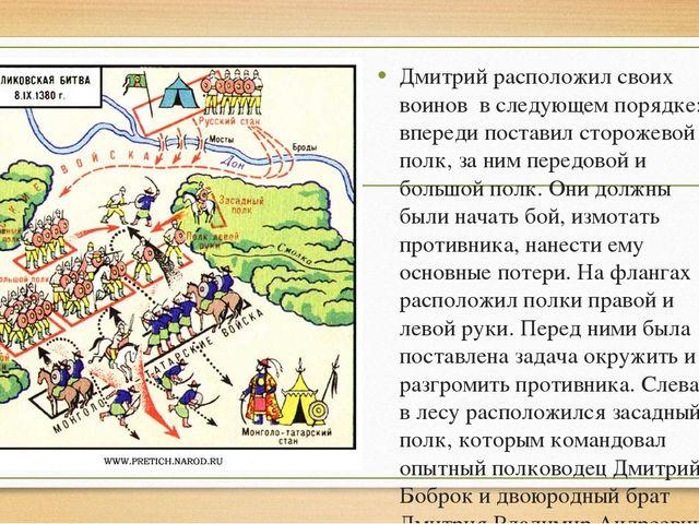Дмитрий расположил своих воинов в следующем порядке: впереди поставил сторож...