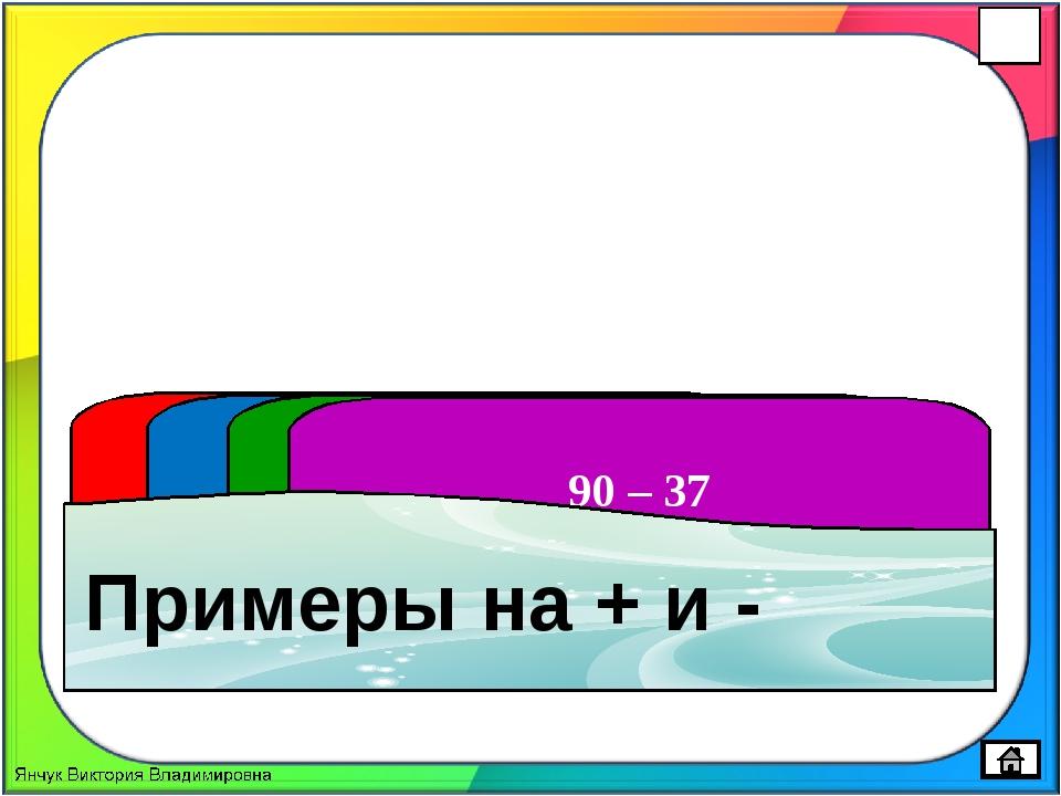 Х + 27 = 30 Х – 8 = 20 64 – Х= 50 35 + Х = 50 Уравнения