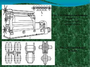 Рис. 2.35. Правильная машина: а - общий вид; б - схема правки; Р - усилие пра