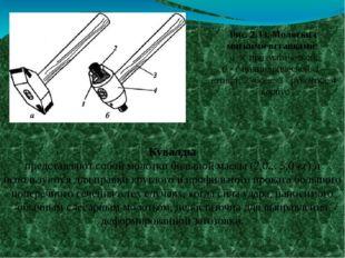 Рис. 2.33. Молотки с мягкими вставками: а - с призматической; б - с цилиндрич