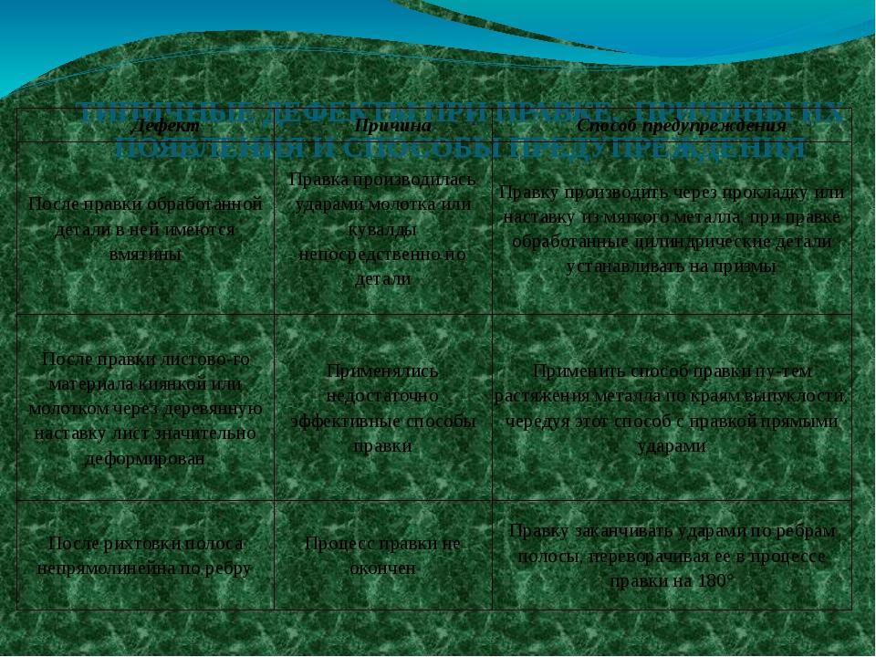 ТИПИЧНЫЕ ДЕФЕКТЫ ПРИ ПРАВКЕ, ПРИЧИНЫ ИХ ПОЯВЛЕНИЯ И СПОСОБЫ ПРЕДУПРЕЖДЕНИЯ Д...