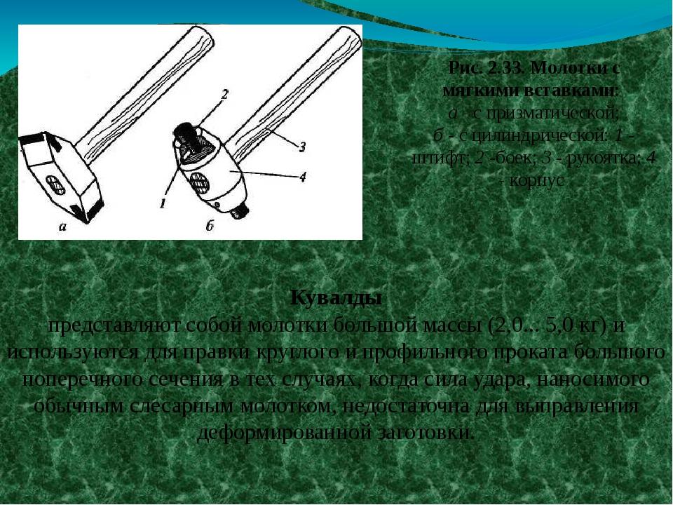 Рис. 2.33. Молотки с мягкими вставками: а - с призматической; б - с цилиндрич...