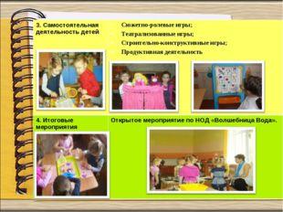 3. Самостоятельная деятельность детей Сюжетно-ролевые игры; Театрализованные