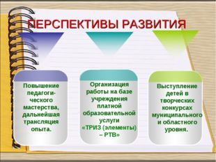 Повышение педагоги-ческого мастерства, дальнейшая трансляция опыта. Организац