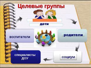Целевые группы воспитатели
