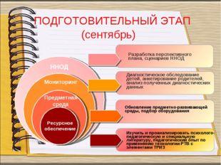 Обновление предметно-развивающей среды, подбор оборудования Ресурсное обеспеч