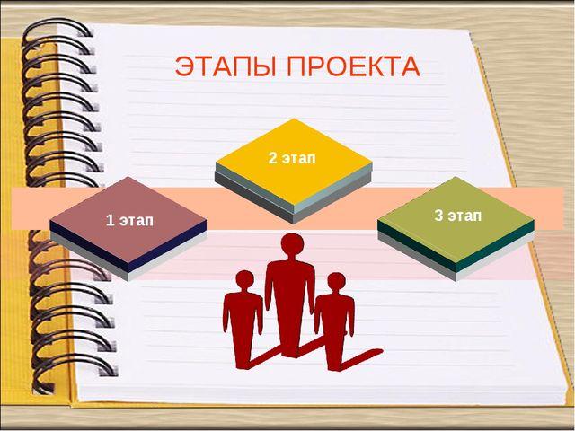 2 этап 1 этап 3 этап ЭТАПЫ ПРОЕКТА