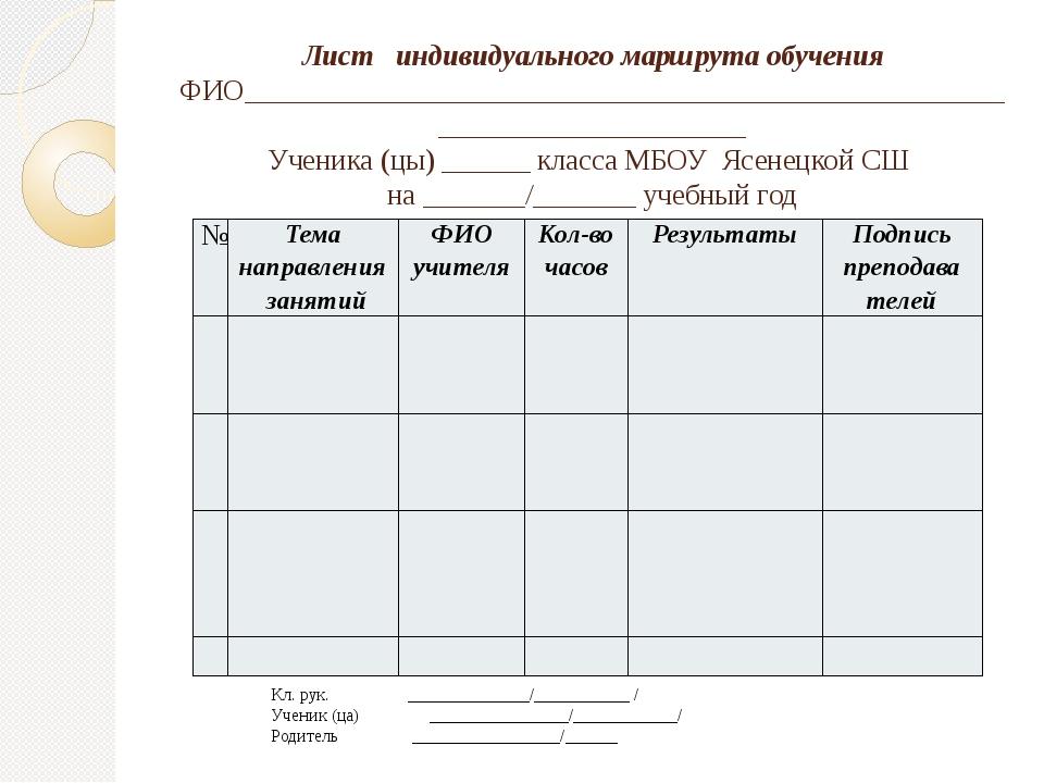 Листиндивидуального маршрута обучения ФИО_________________________________...