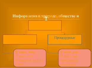 Информация в природе, обществе и технике Классификация знаний Я знаю, что….