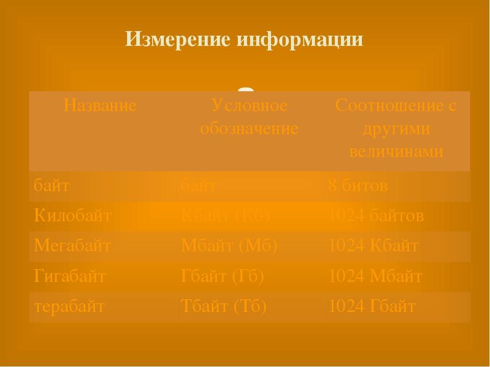 Измерение информации Название Условное обозначение Соотношение с другими вели...
