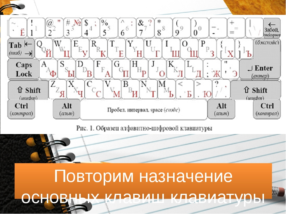 Повторим назначение основных клавиш клавиатуры