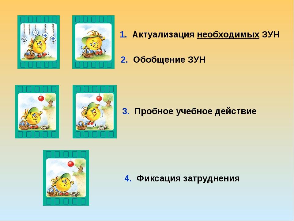 1. Актуализация необходимых ЗУН 3. Пробное учебное действие 4. Фиксация затру...