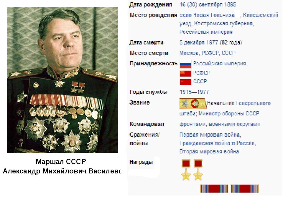 Александр Михайлович Василевский Маршал СССР