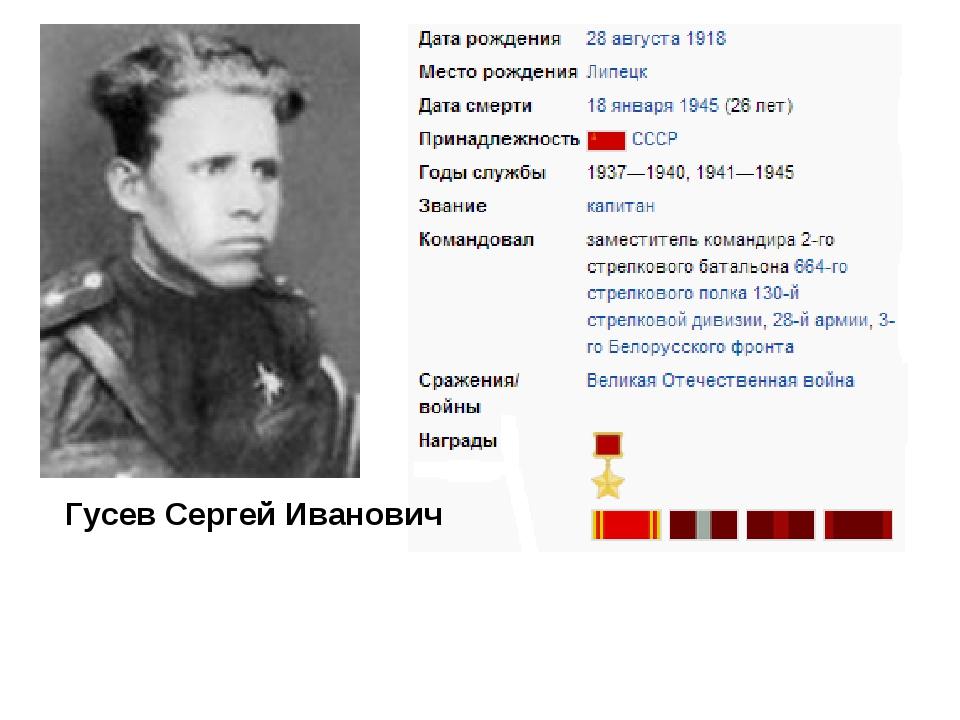Гусев Сергей Иванович
