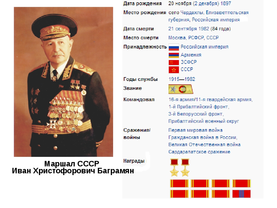 Иван Христофорович Баграмян Маршал СССР