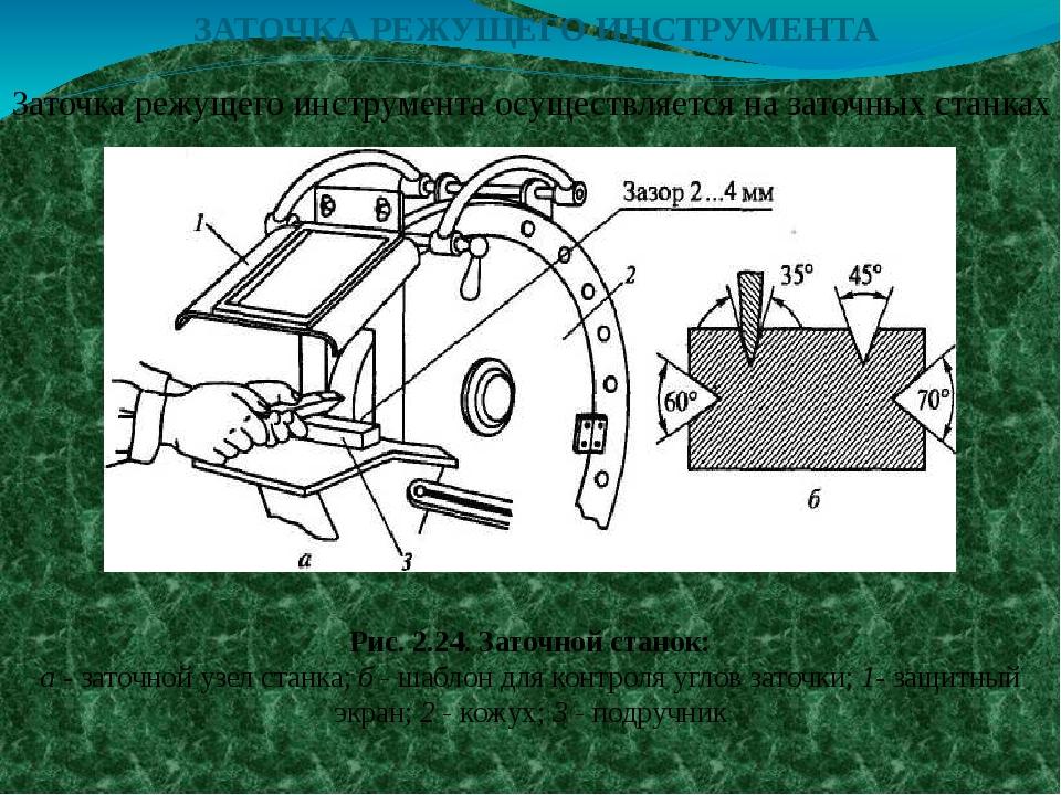 ЗАТОЧКА РЕЖУЩЕГО ИНСТРУМЕНТА Заточка режущего инструмента осуществляется на з...