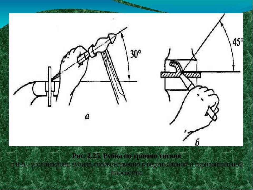 Рис. 2.25. Рубка по уровню тисков а и б - угол наклона зубила соответственно...