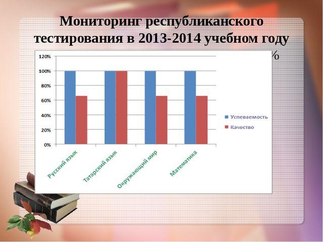 Мониторинг республиканского тестирования в 2013-2014 учебном году Успеваемост...
