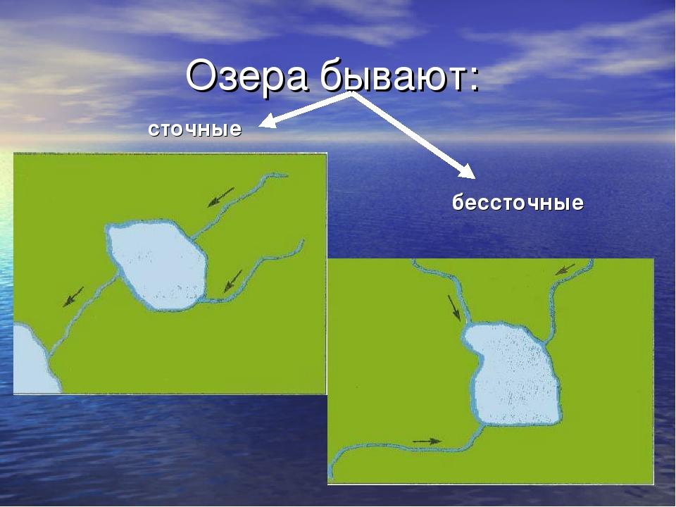 Озера бывают: сточные бессточные