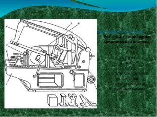 Стационарное оборудование для разрезания металлов Рис. 2.64. Стационарная ме