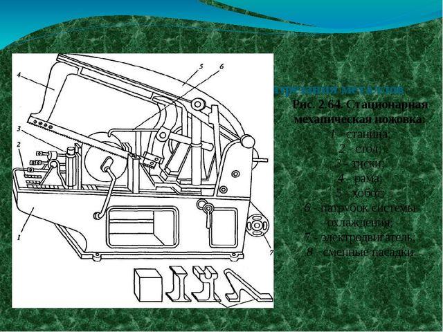 Стационарное оборудование для разрезания металлов Рис. 2.64. Стационарная ме...