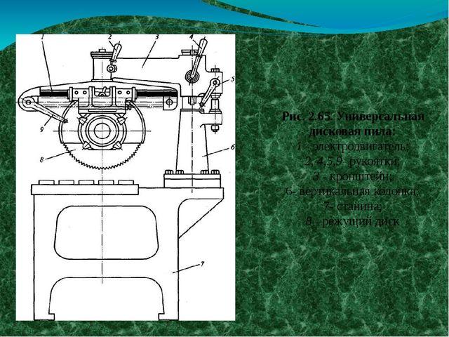 Рис. 2.65. Универсальная дисковая пила: 1 - электродвигатель; 2, 4,5,9- руко...