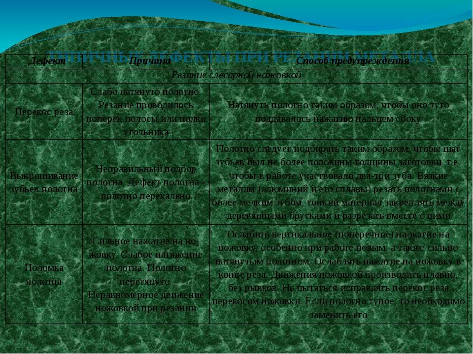 ТИПИЧНЫЕ ДЕФЕКТЫ ПРИ РЕЗАНИИ МЕТАЛЛА Дефект Причина Способ предупреждения Ре...