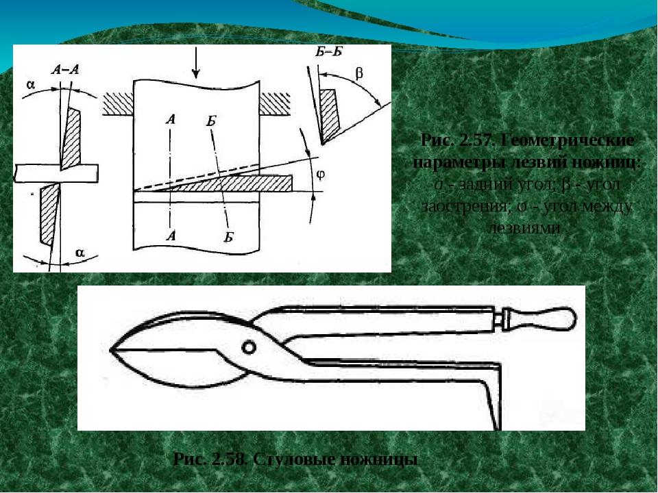 Рис. 2.57. Геометрические параметры лезвий ножниц: а - задний угол; β - угол...