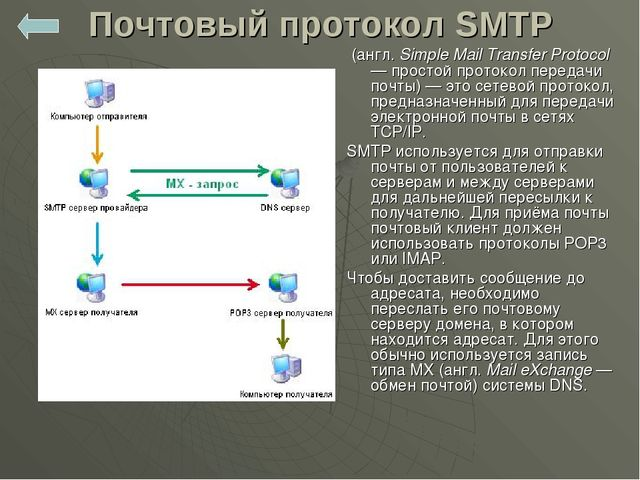 Почтовый протокол SMTP (англ. Simple Mail Transfer Protocol — простой протоко...