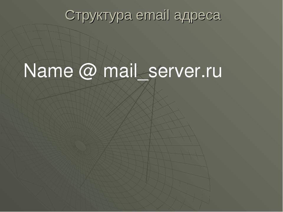 Структура email адреса Name @ mail_server.ru