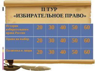 II ТУР «ИЗБИРАТЕЛЬНОЕ ПРАВО» История избирательного права России20304050