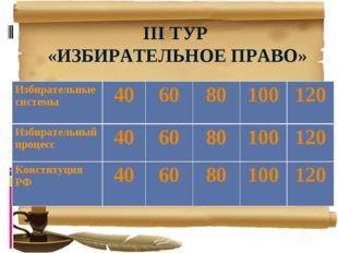 III ТУР «ИЗБИРАТЕЛЬНОЕ ПРАВО» Избирательные системы406080100120 Избирате