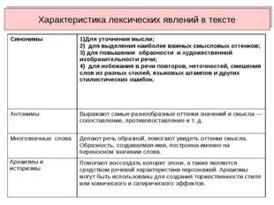 Характеристика лексических явлений в тексте Синонимы1)Для уточнения мысли; 2