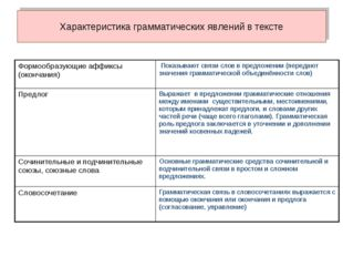 Характеристика грамматических явлений в тексте Формообразующие аффиксы (оконч