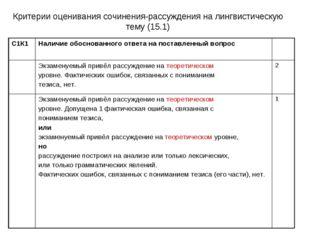 Критерии оценивания сочинения-рассуждения на лингвистическую тему (15.1) С1К1