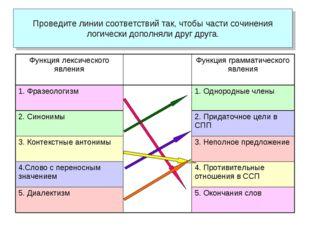 Проведите линии соответствий так, чтобы части сочинения логически дополняли