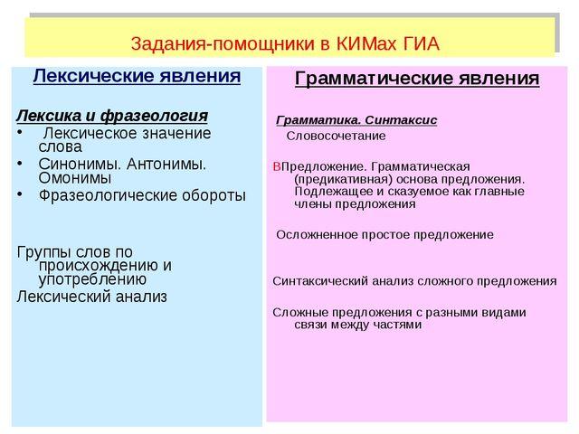 Задания-помощники в КИМах ГИА Лексические явления Лексика и фразеология Лекси...