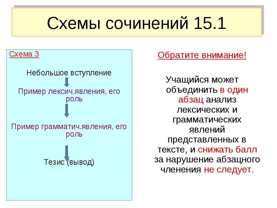 Обратите внимание! Учащийся может объединить в один абзац анализ лексических...