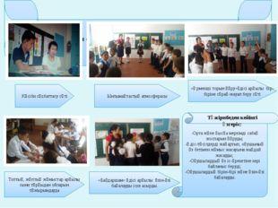 Тәжірибедегі өзгеріс Мұғалім Болашақтағы жоспарым: Бүгінгі оқушы -Өзін-өзі ре