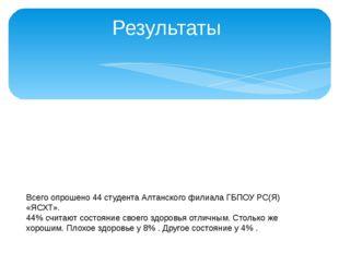 Результаты Всего опрошено 44 студента Алтанского филиала ГБПОУ РС(Я) «ЯСХТ».